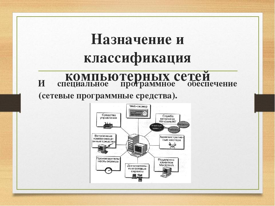 Назначение и классификация компьютерных сетей И специальное программное обесп...