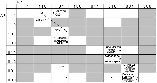a5b6af2f614b Практические работы ПМ 01Управление ассортиментом товаров 38.02.05  Товароведение и экспертиза качества потребительских товаров ( углубленная  подготовка)