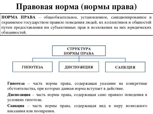 Понятие права Система права Источники права  Правовая норма нормы права Гипотеза часть нормы права содержащая указан