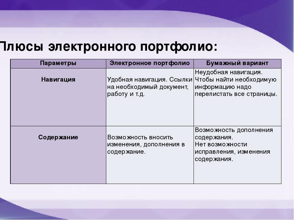 Плюсы электронного портфолио: Параметры Электронное портфолио Бумажный вариан...