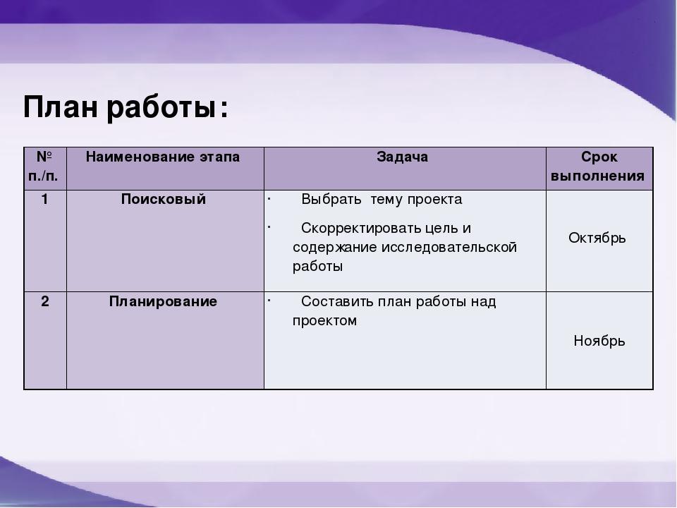 План работы: № п./п. Наименование этапа Задача Срок выполнения 1 Поисковый Вы...