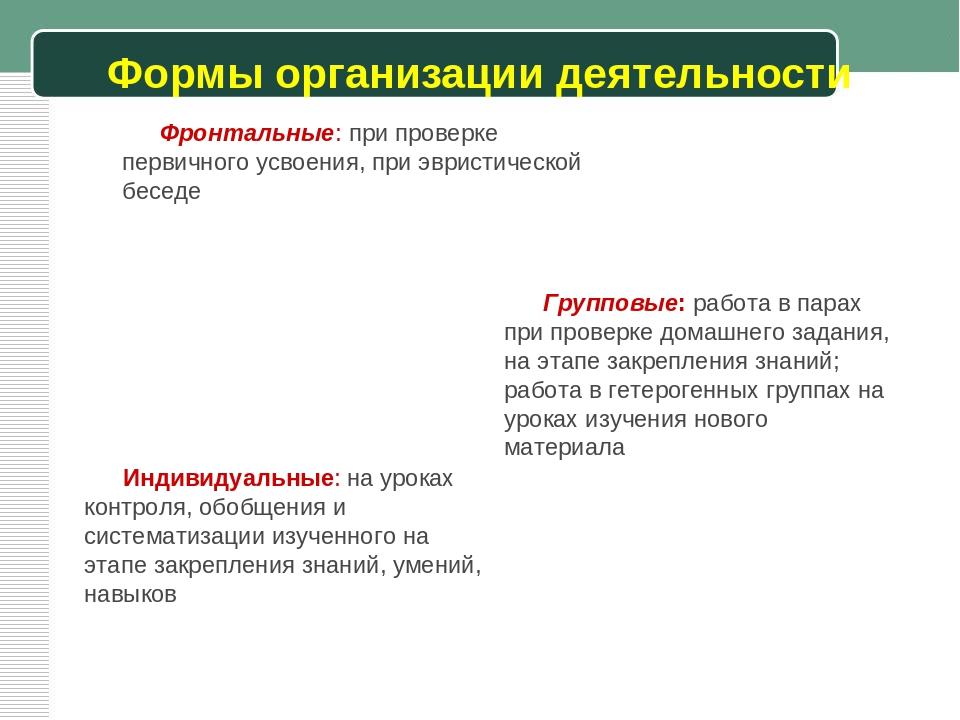 Формы организации деятельности Фронтальные: при проверке первичного усвоения,...