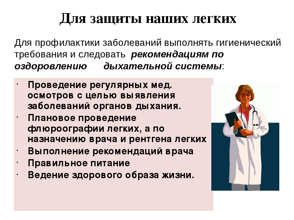 Комплексная диагностика заболеваний органов дыхания
