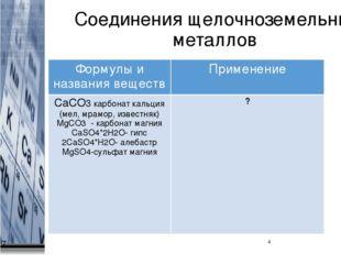 Соединения щелочноземельных металлов Формулы и названия веществ Применение С