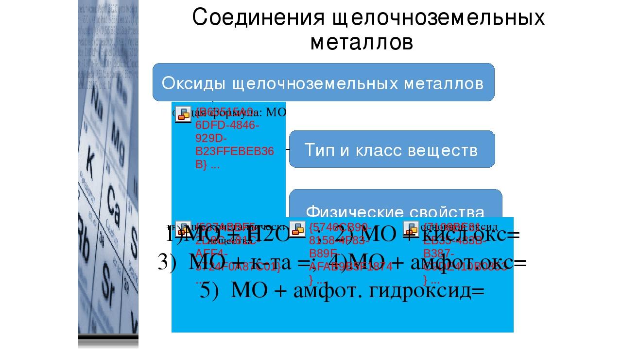 Соединения щелочноземельных металлов Тип и класс веществ Физические свойства...