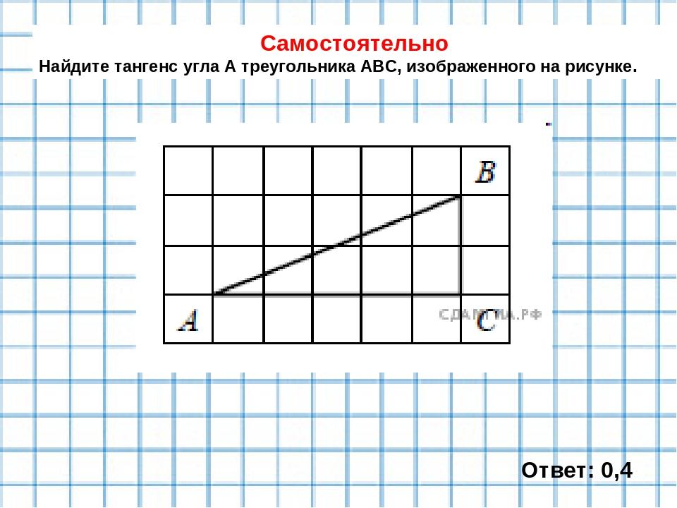 Найдите тангенс угла abcabc изображённого на рисунке