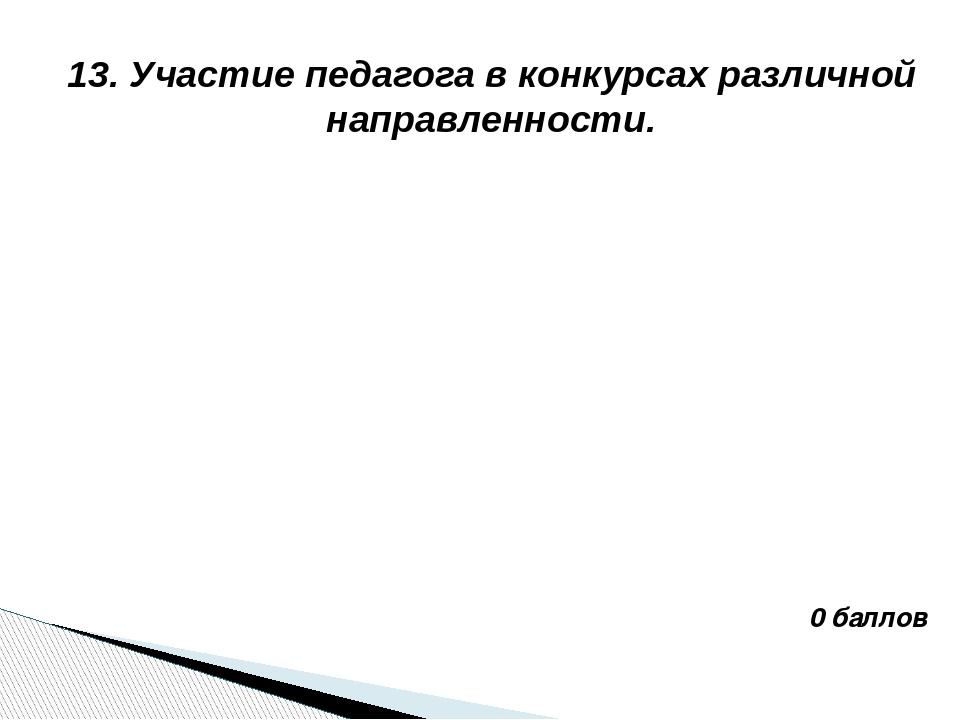 13. Участие педагога в конкурсах различной направленности. 0 баллов
