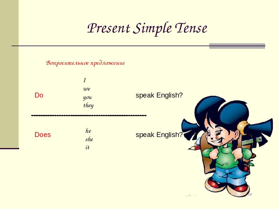 PRESENT PERFECT VS SIMPLE PAST Speakspeak