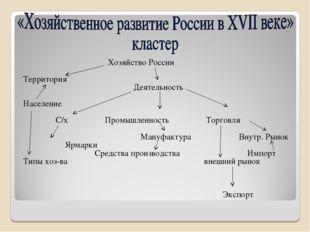 Хозяйство России  Территория Деятельность Население  С/х Промышленность То