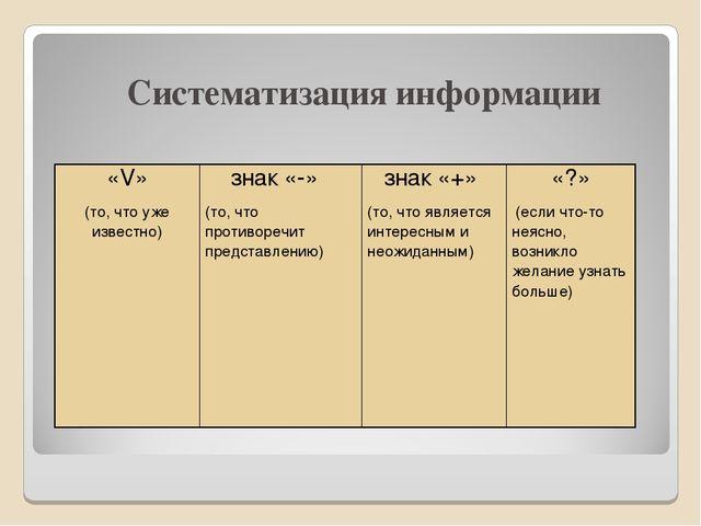Систематизация информации «V» (то, что уже известно)знак «-» (то, что проти...