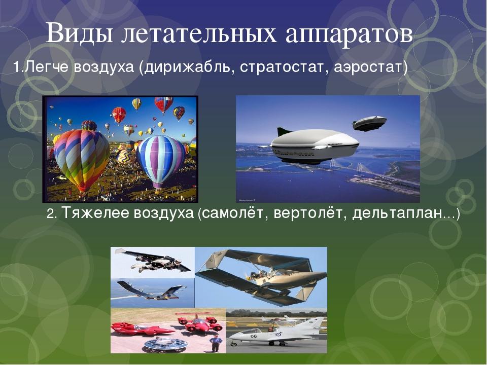 Летательные аппараты картинки и названия