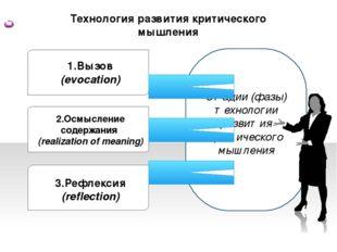 Стадии (фазы) технологии развития критического мышления 1.Вызов (evocation)