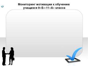 Мониторинг мотивации к обучению учащихся 9«Б»-11«А» класса Content  Backgro