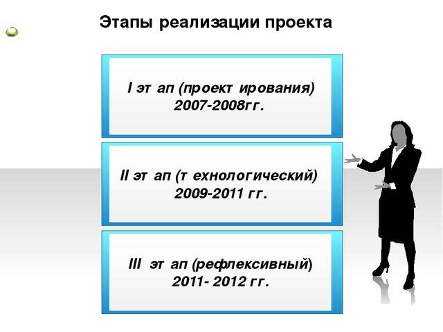Этапы реализации проекта I этап (проектирования) 2007-2008гг. II этап (техно...
