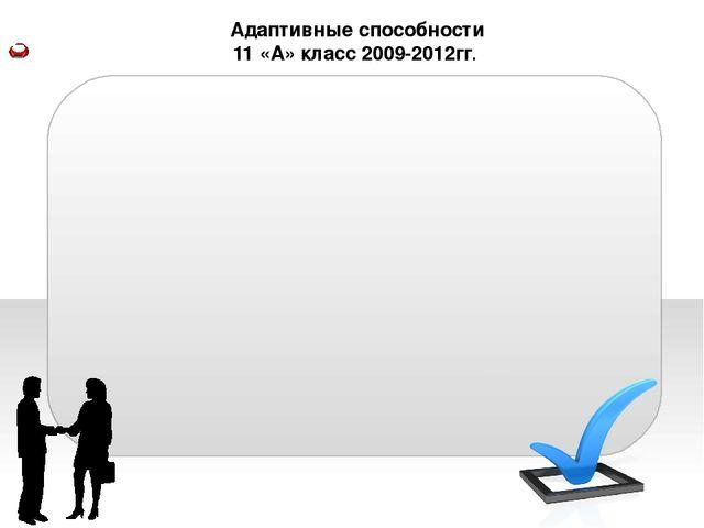 Адаптивные способности 11 «А» класс 2009-2012гг. Content  Background inform...
