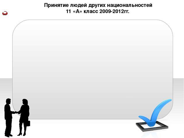 Принятие людей других национальностей 11 «А» класс 2009-2012гг. Content  Ba...
