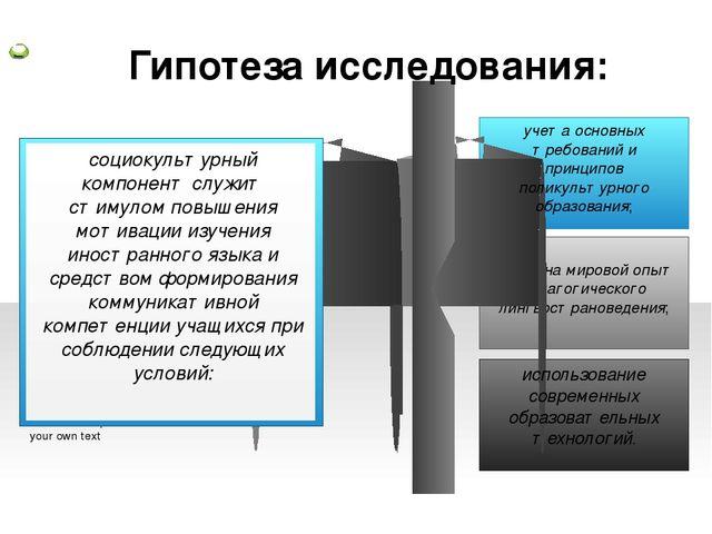 опоры на мировой опыт педагогического лингвострановедения; использование сов...