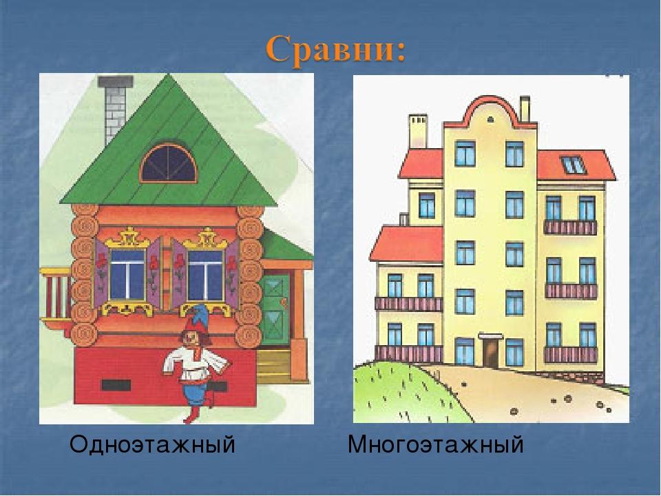 Мой дом картинки для детей в детском саду, гифки