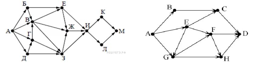информационные модели на графах 6 класс контрольная работа
