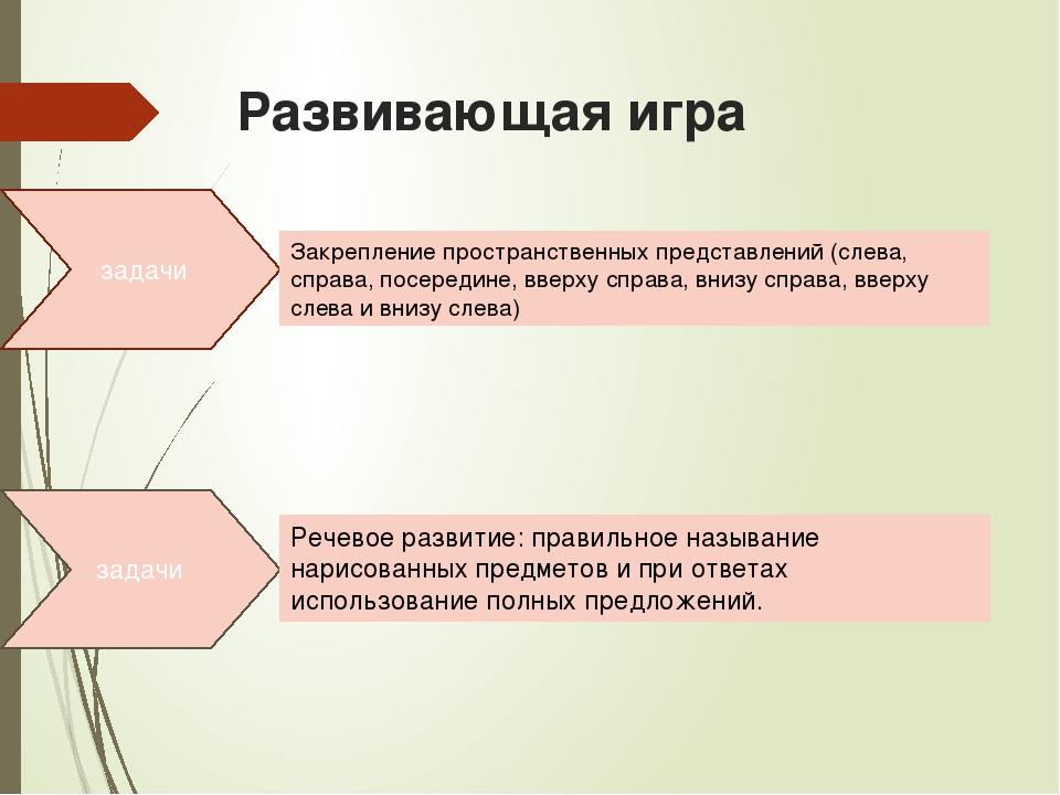 Развивающая игра задачи задачи Закрепление пространственных представлений (сл...