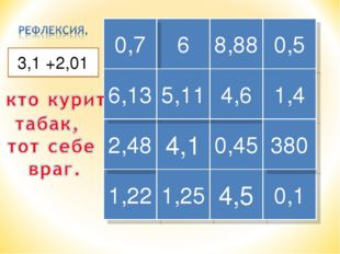 1,22 6 8,88 0,5 2,48 4,1 1,25 0,7 0,45 4,5 6,13 5,11 4,6 1,4 0,1 380 16,4:4 9