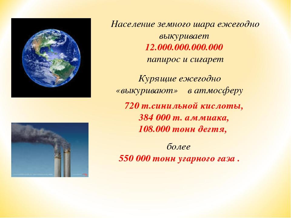 Население земного шара ежегодно выкуривает 12.000.000.000.000 папирос и сига...
