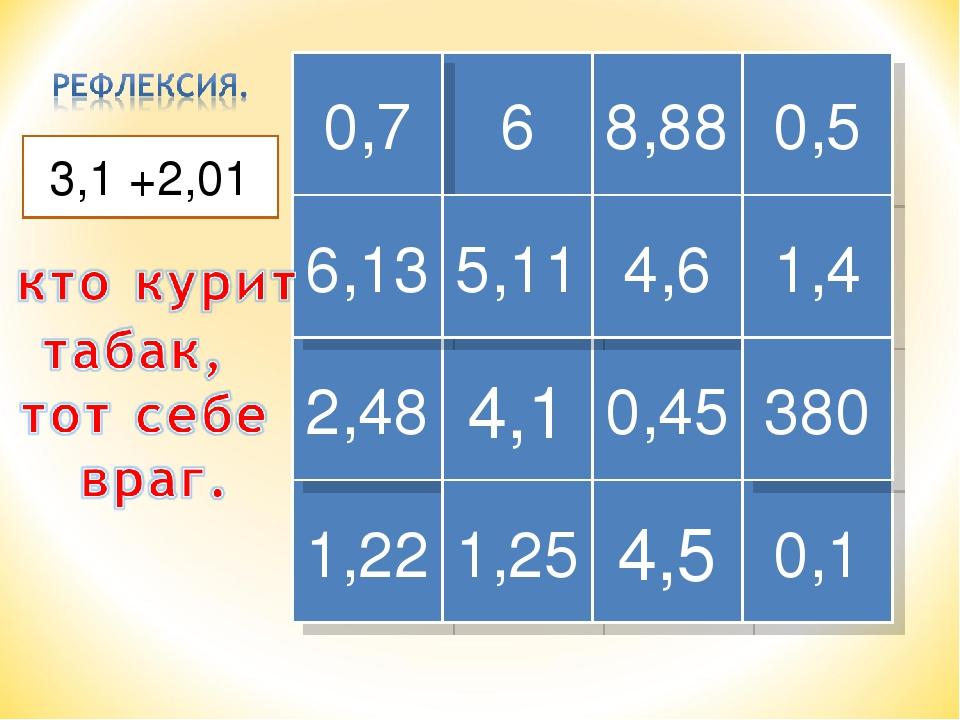 1,22 6 8,88 0,5 2,48 4,1 1,25 0,7 0,45 4,5 6,13 5,11 4,6 1,4 0,1 380 16,4:4 9...