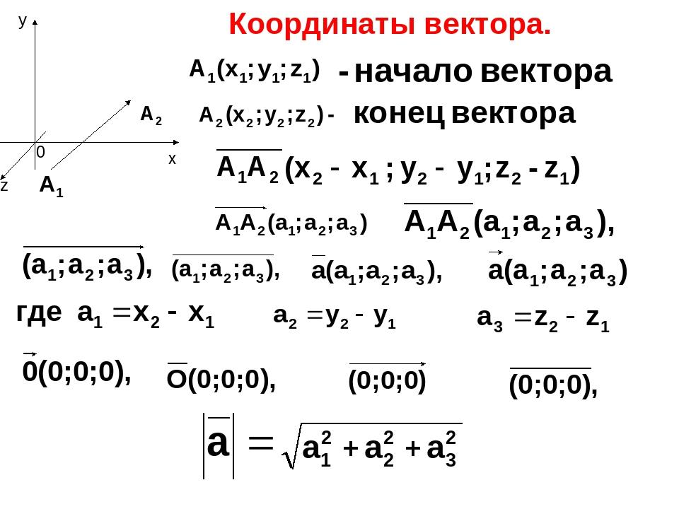 Координаты и векторы реферат 3312