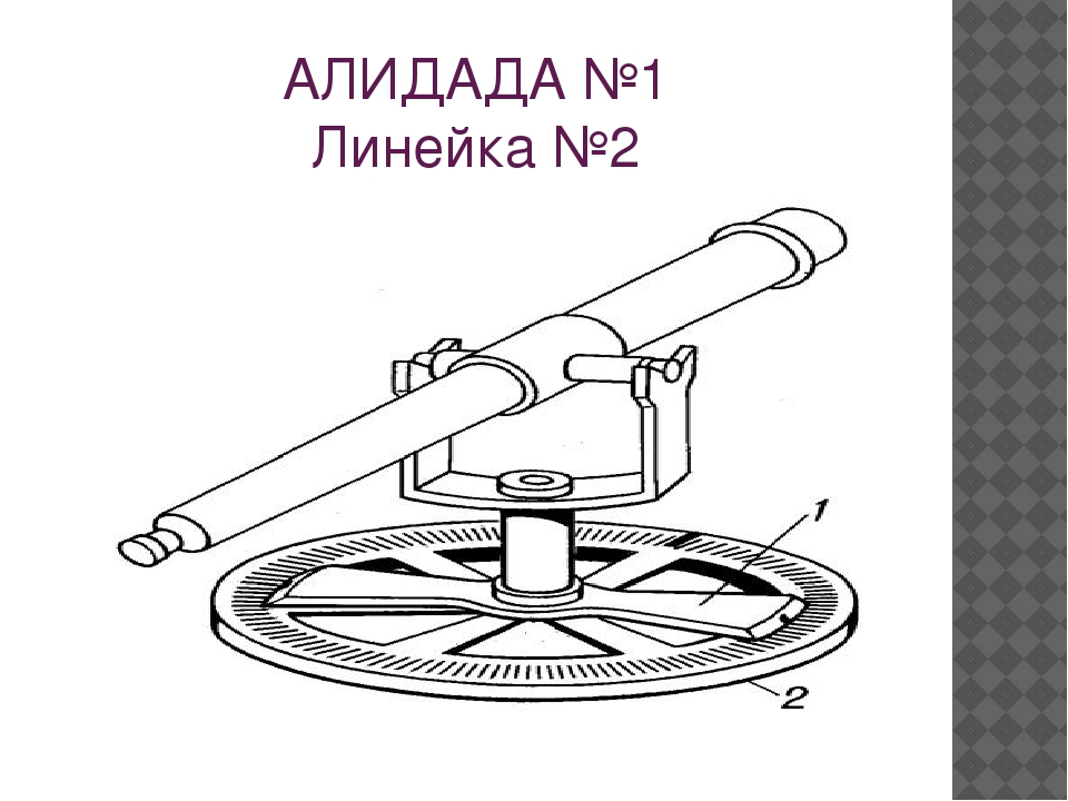 АЛИДАДА №1 Линейка №2
