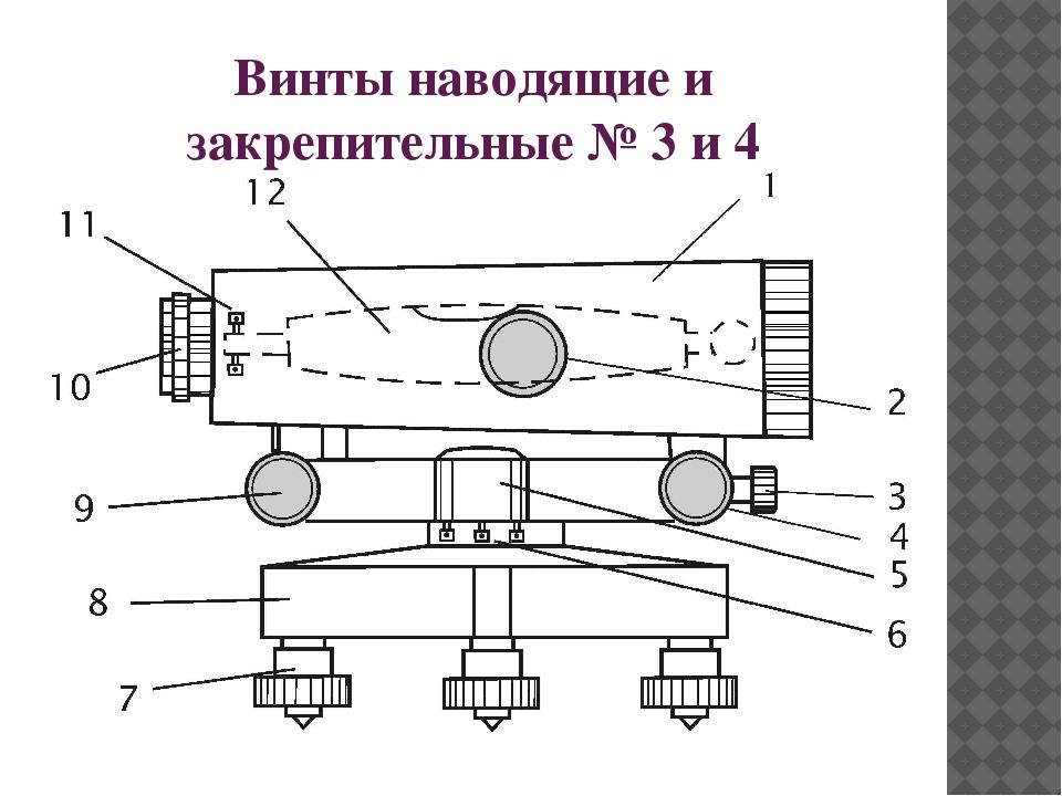 Винты наводящие и закрепительные № 3 и 4