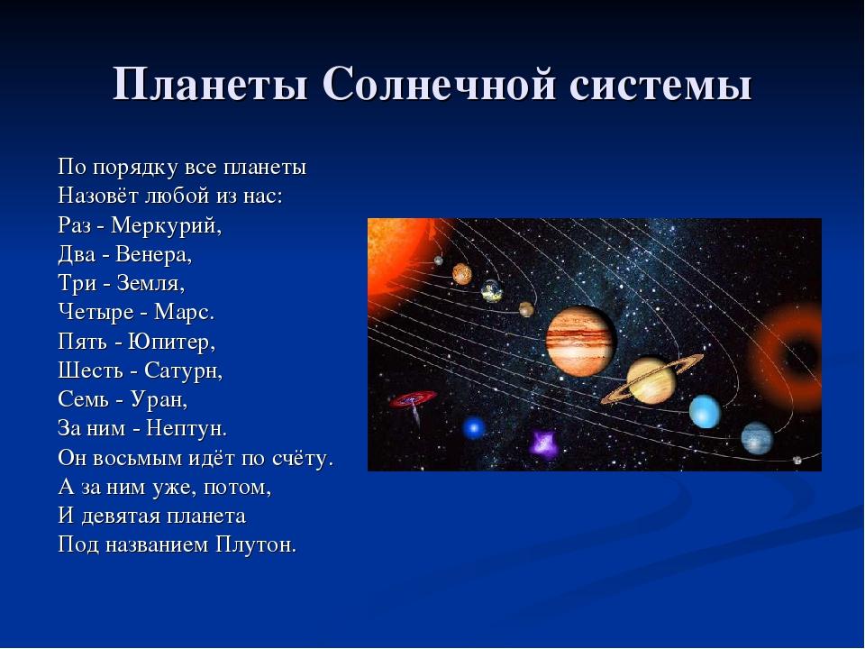 то, порядок планет от солнца картинки стиле рокабилли