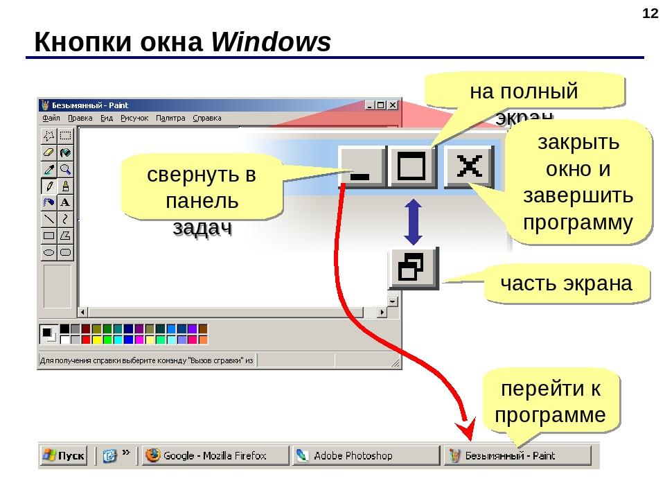 Ноутбуком, как свернуть картинку на экране