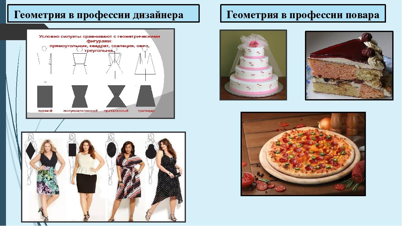 Геометрия в профессии дизайнера Геометрия в профессии повара