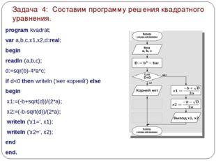 Задача 4: Составим программу решения квадратного уравнения. program kvadrat;