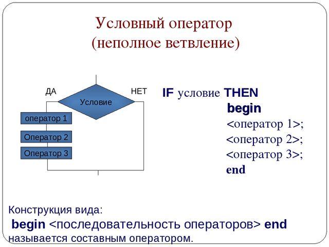 Условный оператор (неполное ветвление) IF условие THEN begin ; ; ; end Констр...