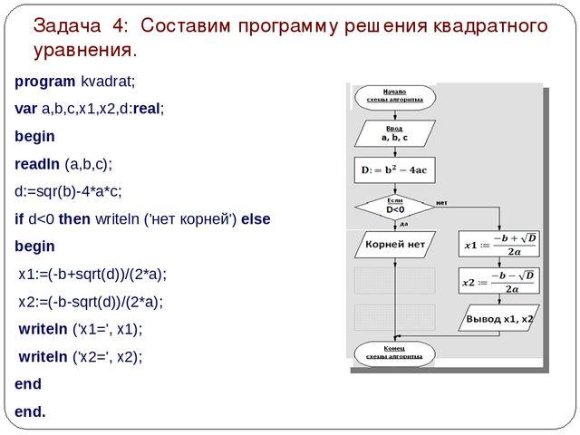 Задача 4: Составим программу решения квадратного уравнения. program kvadrat;...