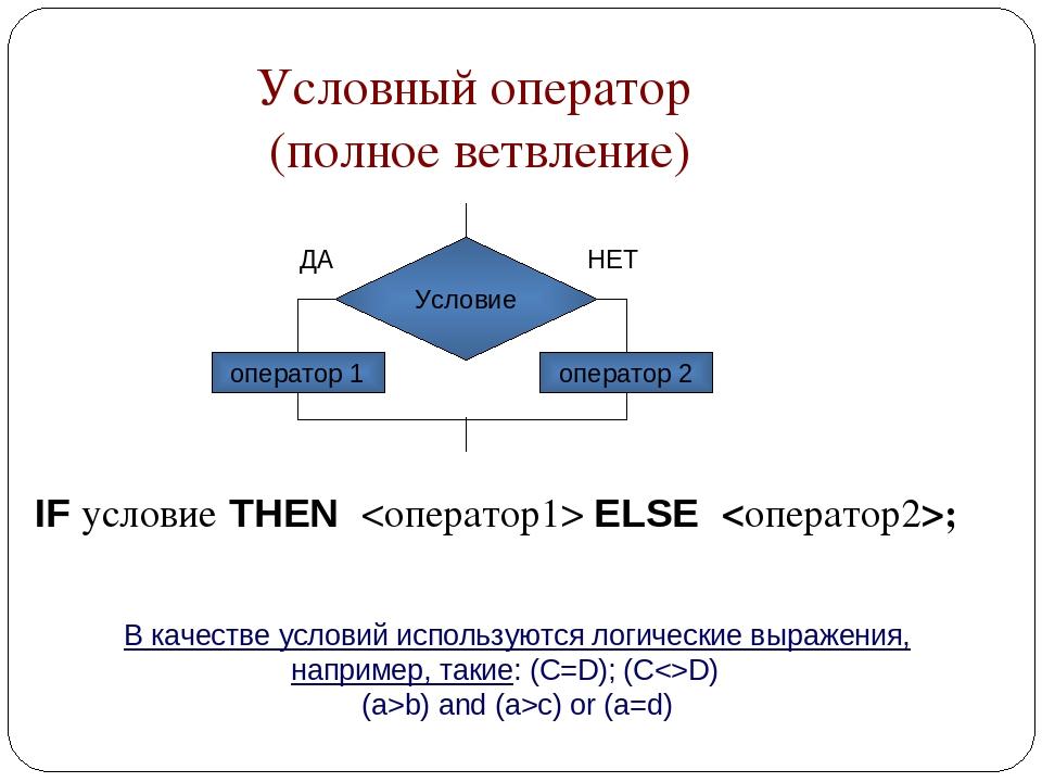 Условный оператор (полное ветвление) IF условие THEN  ELSE ; В качестве услов...