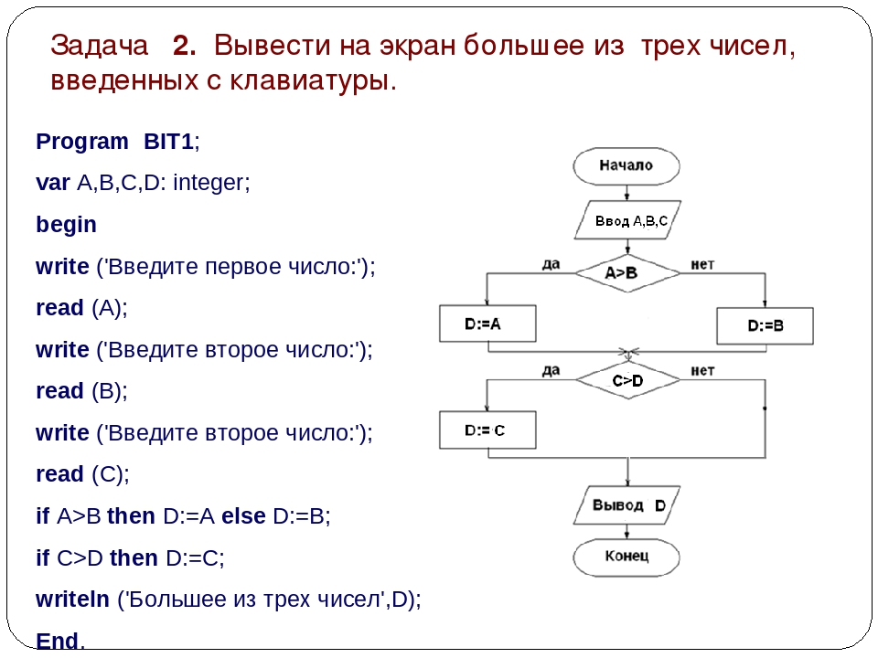 Задача 2. Вывести на экран большее из трех чисел, введенных с клавиатуры. Pro...