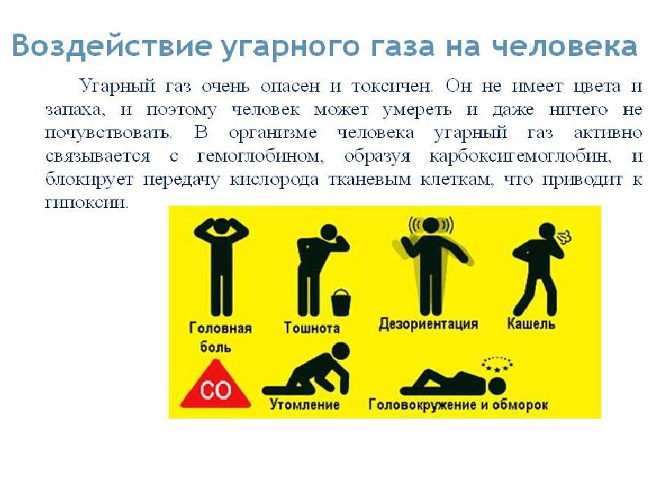 Физиологическое действие на организм co