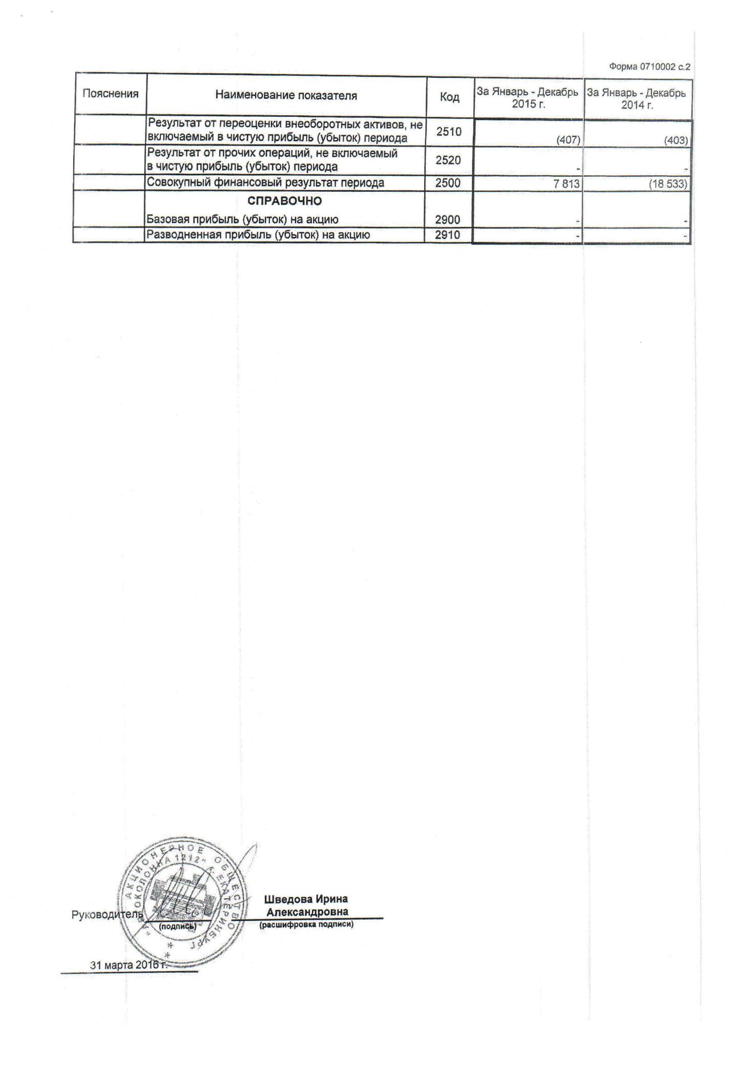 Образец отчета по производственной практике преддипломной  hello html m6bf4f914 png