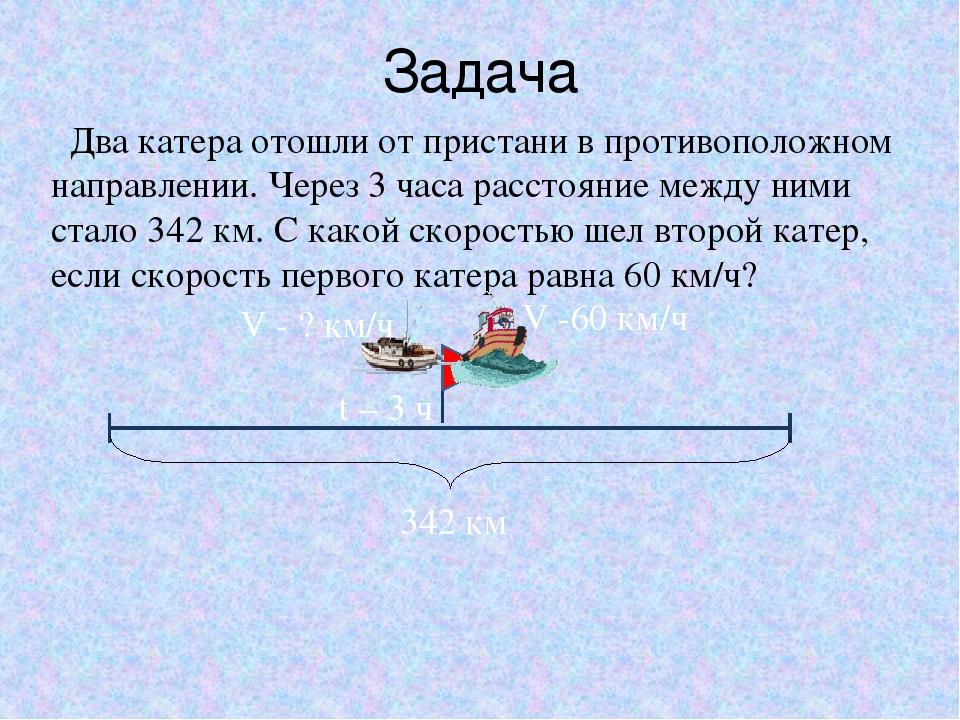 Схема к задачи два катера одновременно отошли от пристани