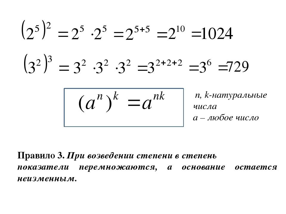 n, k-натуральные числа a – любое число Правило 3. При возведении степени в с...