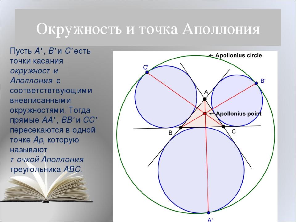что окружность аполлония картинки результате