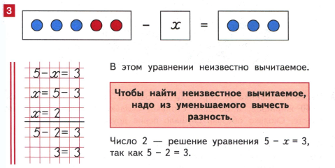 Картинка уравнение с неизвестным вычитаемым