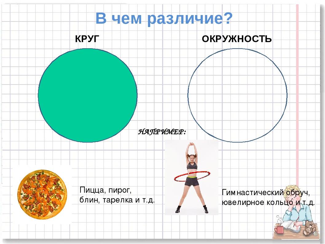 Круг и окружность в картинках