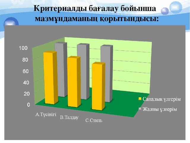 Критериалды бағалау бойынша мазмұндаманың қорытындысы: