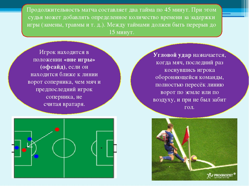 Перерыв в футболе не может превышать 15 минут, но продолжительность перерыва может изменяться только после согласия судьи матча.