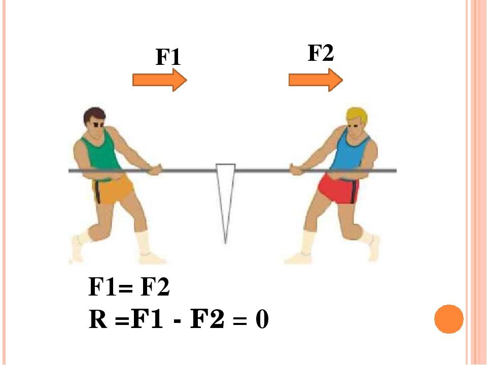 F2 F1= F2 R =F1 - F2 = 0 F1