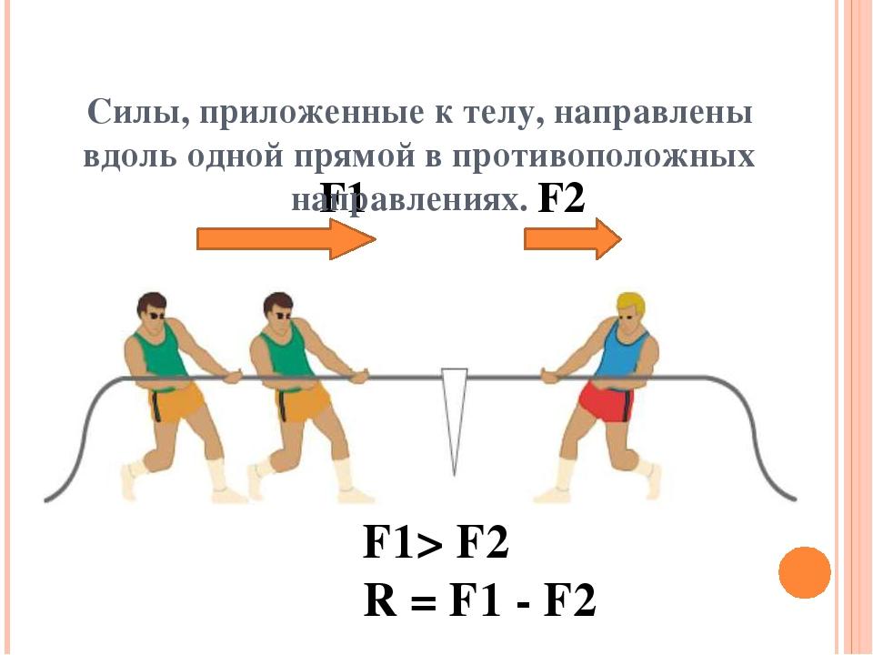 F1> F2 R = F1 - F2 Силы, приложенные к телу, направлены вдоль одной прямой в...