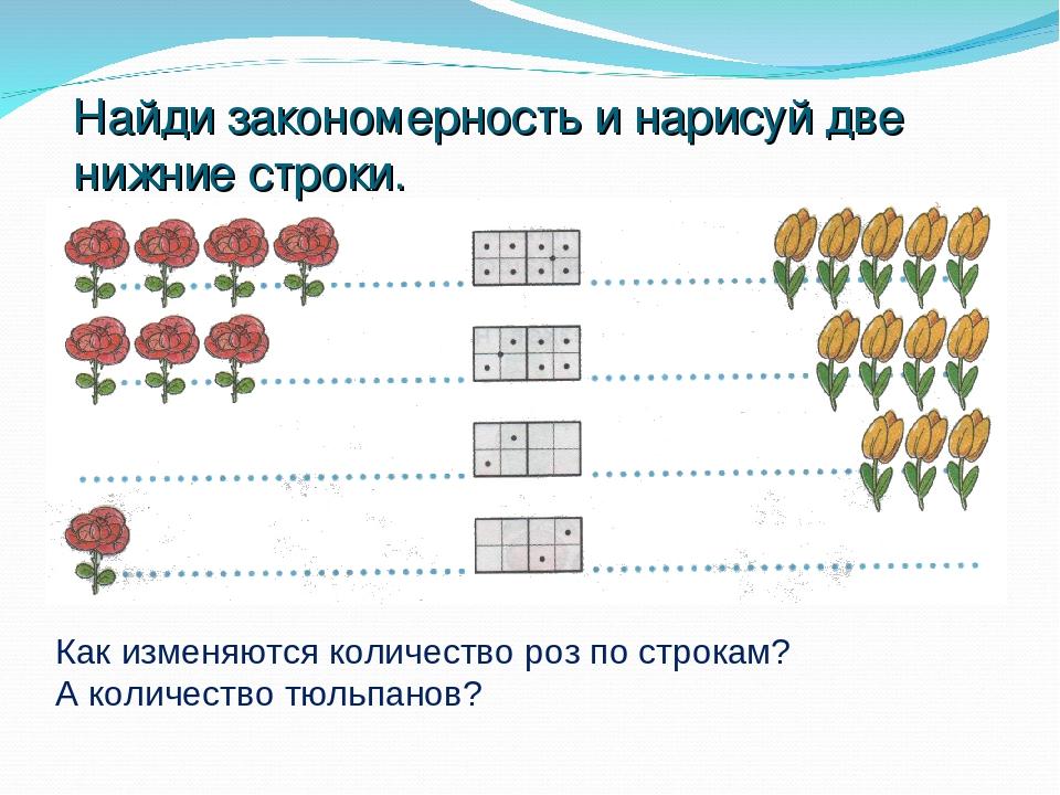 Найди закономерность и нарисуй две нижние строки. Как изменяются количество р...